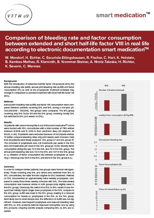 Comparison-of-bleeding-rate-and-factor-consumption-between-extended-and-short-half-life-factor-VIII