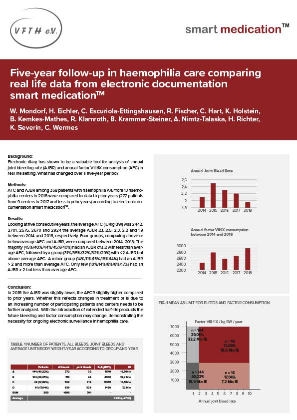 Five-year-follow-up-in-haemophilia-care-comparing-real-life-data